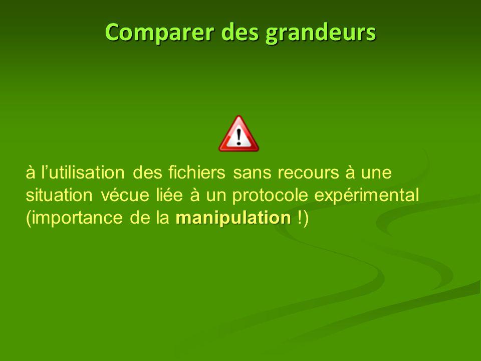 Comparer des grandeurs manipulation à l'utilisation des fichiers sans recours à une situation vécue liée à un protocole expérimental (importance de la manipulation !)