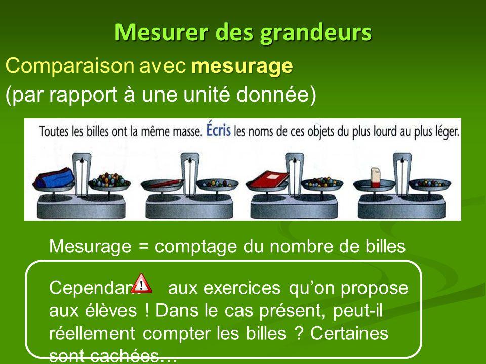 Mesurer des grandeurs mesurage Comparaison avec mesurage (par rapport à une unité donnée) Mesurage = comptage du nombre de billes Cependant aux exerci
