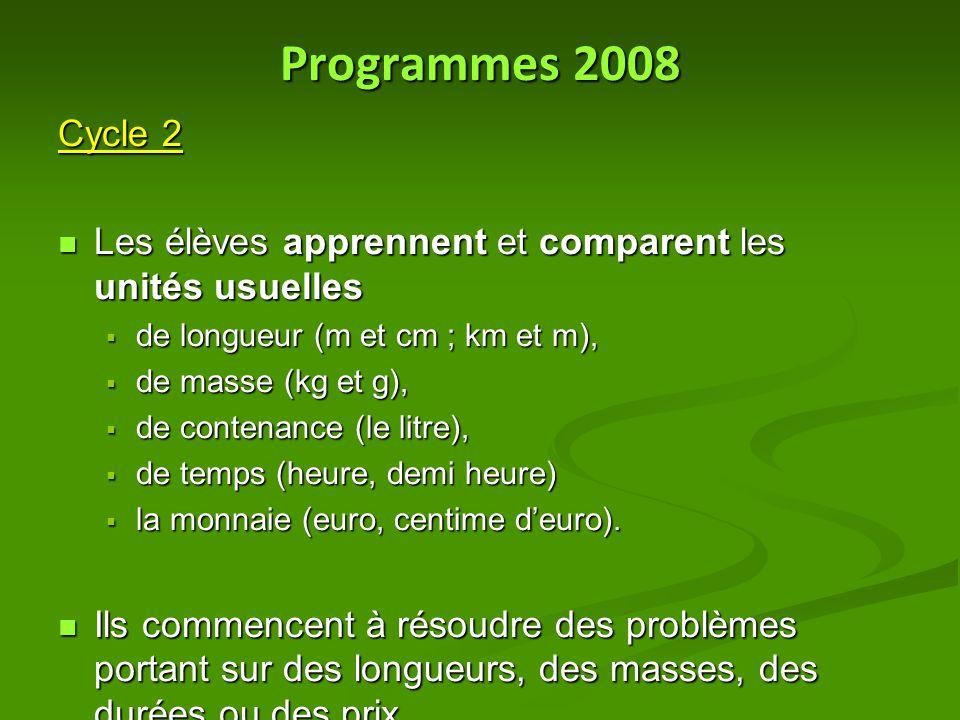 Programmes 2008 Cycle 2 Les élèves apprennent et comparent les unités usuelles Les élèves apprennent et comparent les unités usuelles  de longueur (m