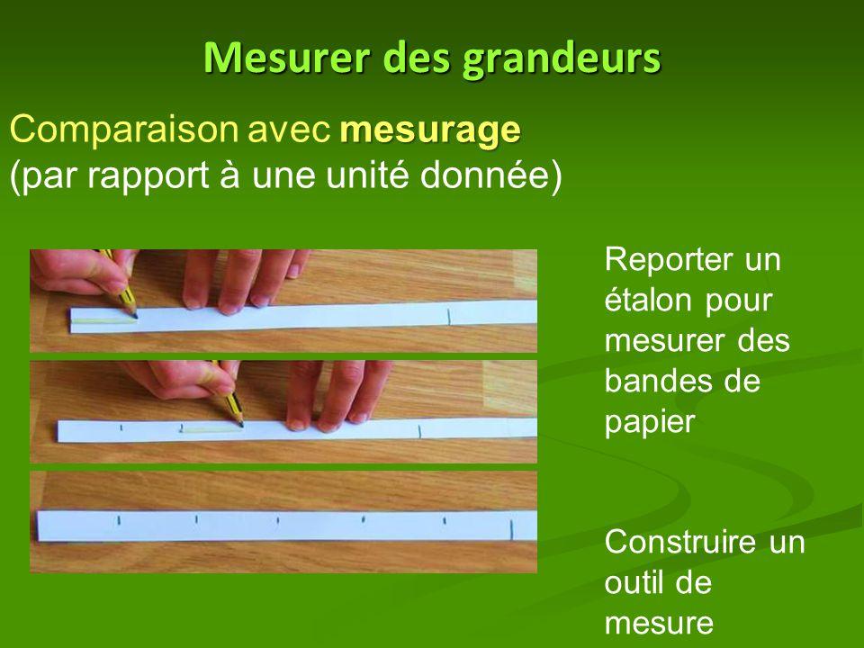 Mesurer des grandeurs mesurage Comparaison avec mesurage (par rapport à une unité donnée) Reporter un étalon pour mesurer des bandes de papier Construire un outil de mesure