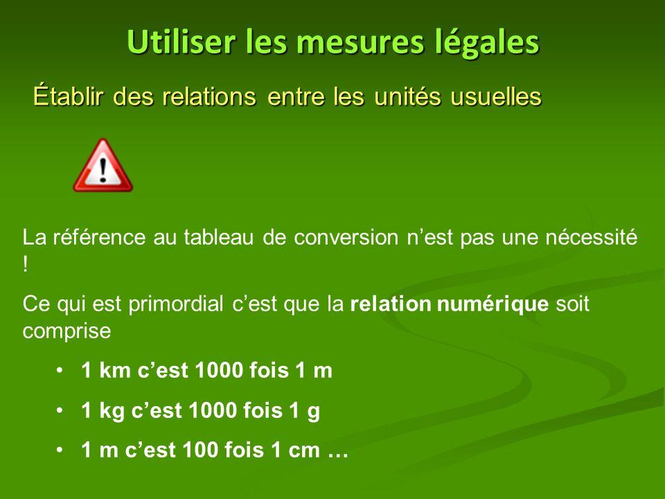 Utiliser les mesures légales Établir des relations entre les unités usuelles La référence au tableau de conversion n'est pas une nécessité .