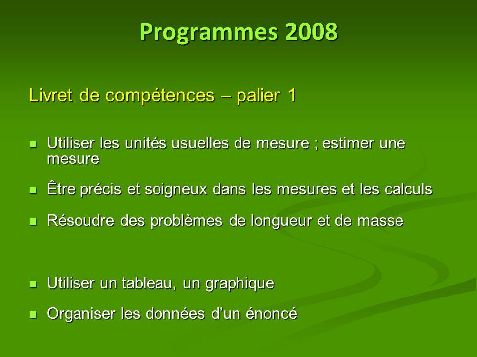 Programmes 2008 Livret de compétences – palier 1 Utiliser les unités usuelles de mesure ; estimer une mesure Utiliser les unités usuelles de mesure ;