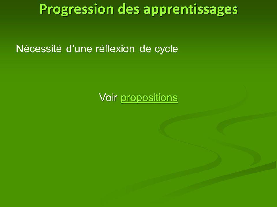 Progression des apprentissages Nécessité d'une réflexion de cycle Voir propositions propositions