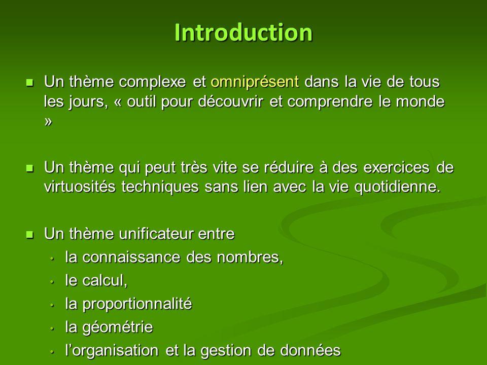 Introduction Un thème complexe et omniprésent dans la vie de tous les jours, « outil pour découvrir et comprendre le monde » Un thème complexe et omni