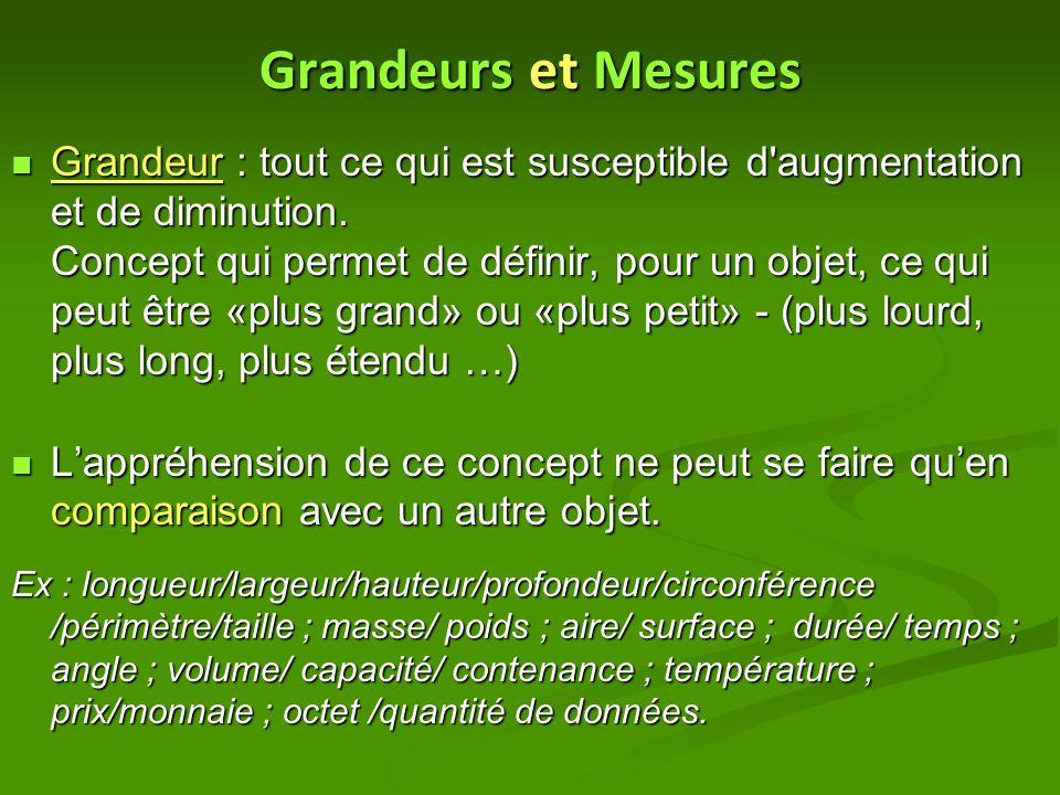 Grandeurs et Mesures Mesure : désignation des grandeurs à l'aide d'un nombre et d'une unité.