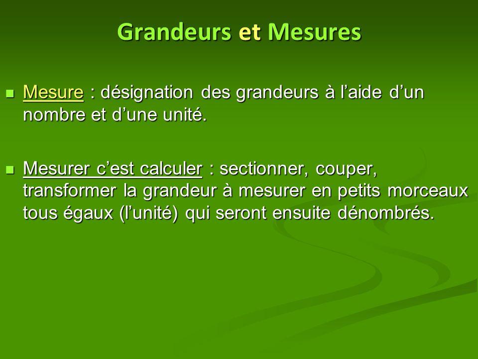Grandeurs et Mesures Mesure : désignation des grandeurs à l'aide d'un nombre et d'une unité. Mesure : désignation des grandeurs à l'aide d'un nombre e