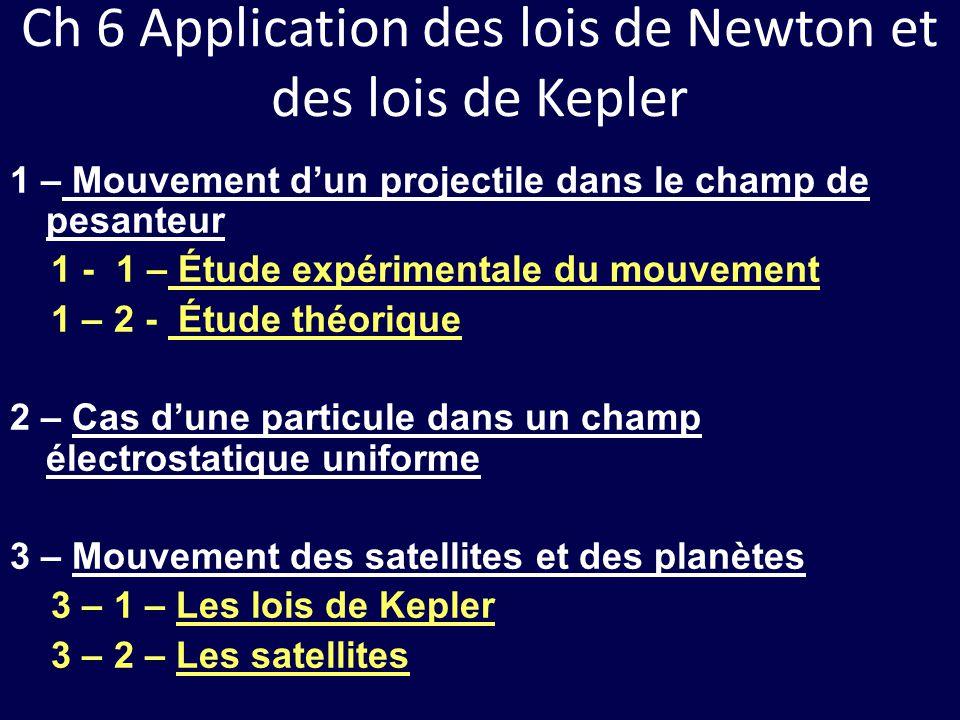 Ch 6 Application des lois de Newton et des lois de Kepler 1 – Mouvement d'un projectile dans le champ de pesanteur 1 - 1 – Étude expérimentale du mouv