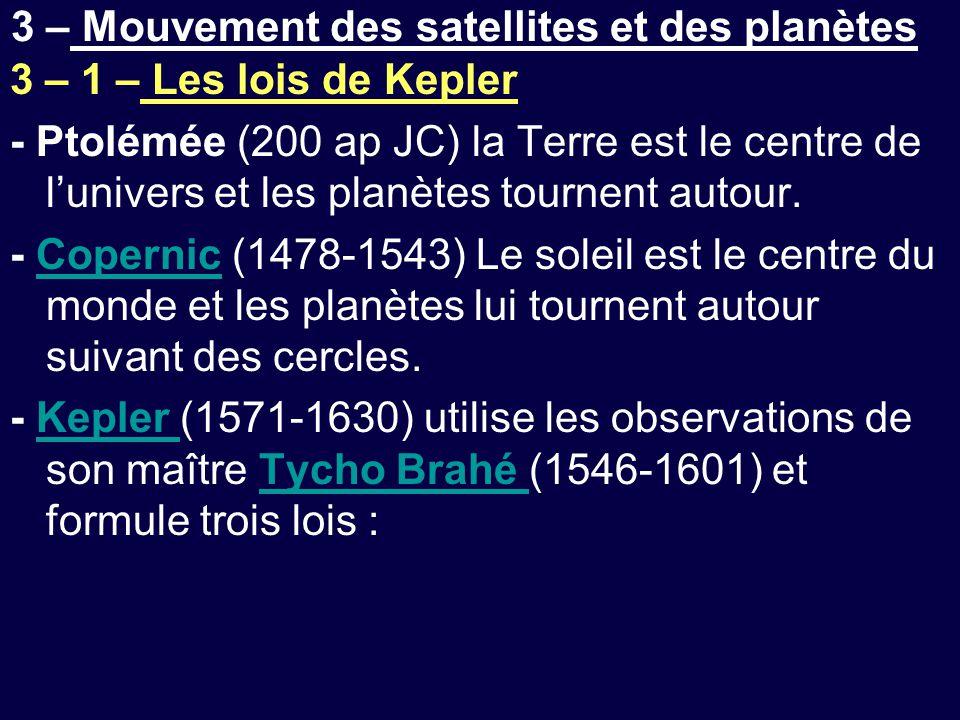 3 – Mouvement des satellites et des planètes 3 – 1 – Les lois de Kepler - Ptolémée (200 ap JC) la Terre est le centre de l'univers et les planètes tou