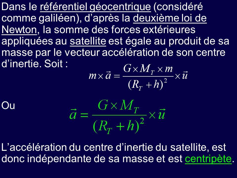 Dans le référentiel géocentrique (considéré comme galiléen), d'après la deuxième loi de Newton, la somme des forces extérieures appliquées au satellit