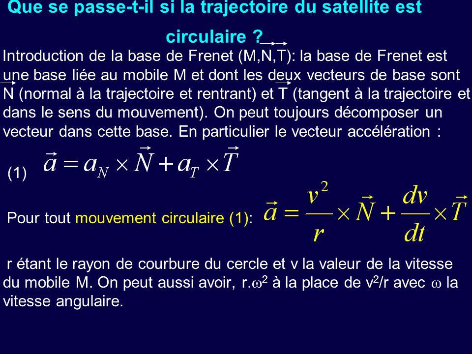 Que se passe-t-il si la trajectoire du satellite est circulaire ? Introduction de la base de Frenet (M,N,T): la base de Frenet est une base liée au mo