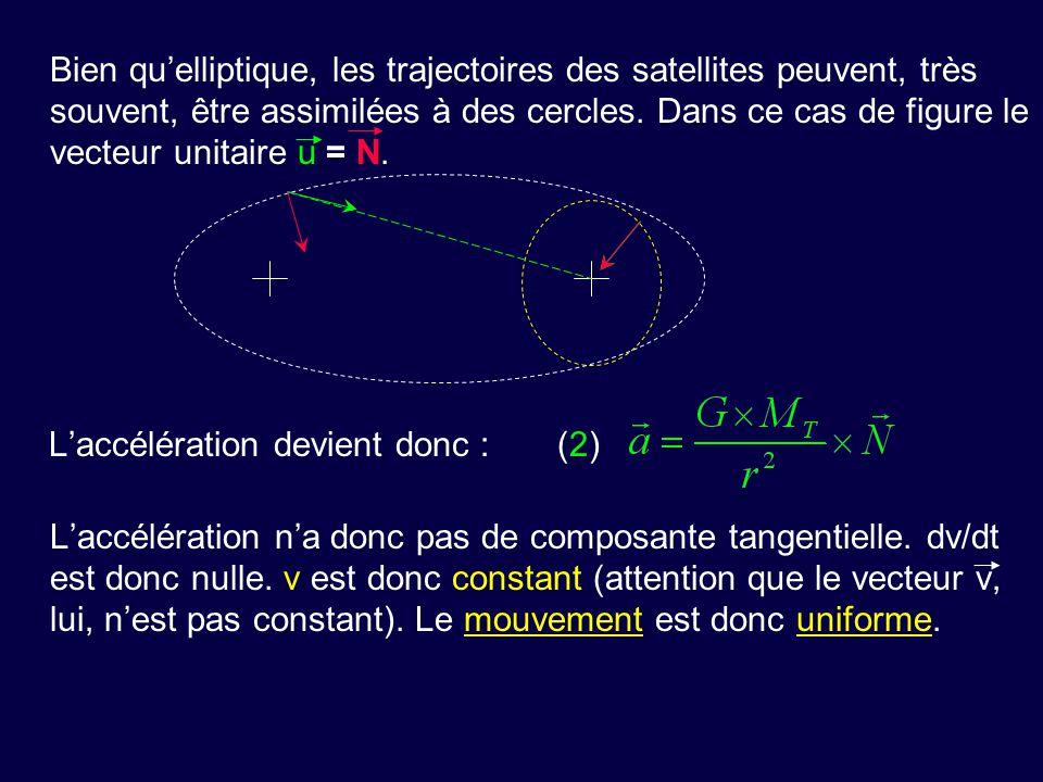 Bien qu'elliptique, les trajectoires des satellites peuvent, très souvent, être assimilées à des cercles. Dans ce cas de figure le vecteur unitaire u
