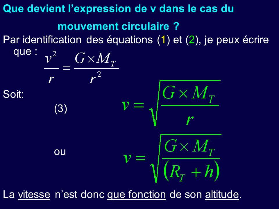 Que devient l'expression de v dans le cas du mouvement circulaire ? Par identification des équations (1) et (2), je peux écrire que : Soit: (3) ou La