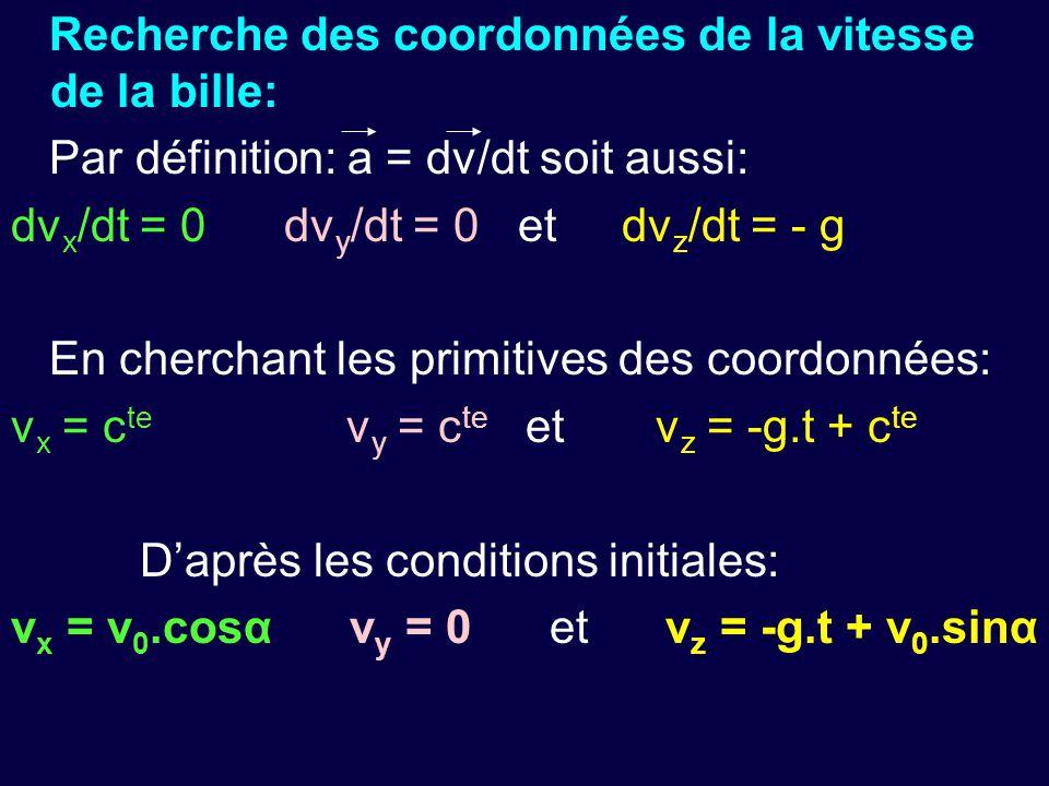 Recherche des coordonnées de la vitesse de la bille: Par définition: a = dv/dt soit aussi: dv x /dt = 0 dv y /dt = 0 et dv z /dt = - g En cherchant le