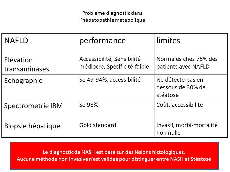 Problème diagnostic dans l'hépatopathie métabolique NAFLDperformancelimites Elévation transaminases Accessibilité, Sensibilité médiocre, Spécificité f
