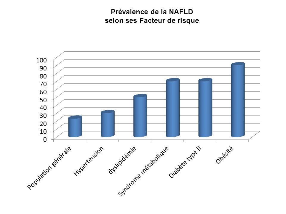 Données épidémiologiques : L'obésité en France Obépi 2012 15% de la population française (8,5% en 97) 21,8 % dans le Nord Pas de Calais (+61% /97) L'obésité et ses complications sont un véritable enjeux de santé publique