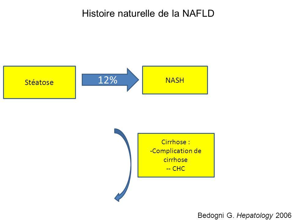 Plan Introduction : - Définitions : stéatose, stéato-hépatite - Données épidémiologiques : obésité, Stéatose, NASH - Morbidité, mortalité des patients atteints de NAFLD I.Physiopathologie de la stéatose - Métabolisme des lipides - lien entre obésité et stéatose : rôle de l'insulino-résistance - Génétique et NAFLD : exemples de SREBP1 et PNPLA3 II.