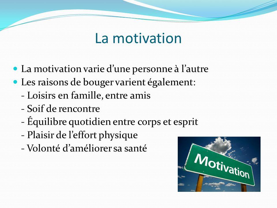 La motivation La motivation varie d'une personne à l'autre Les raisons de bouger varient également: - Loisirs en famille, entre amis - Soif de rencontre - Équilibre quotidien entre corps et esprit - Plaisir de l'effort physique - Volonté d'améliorer sa santé