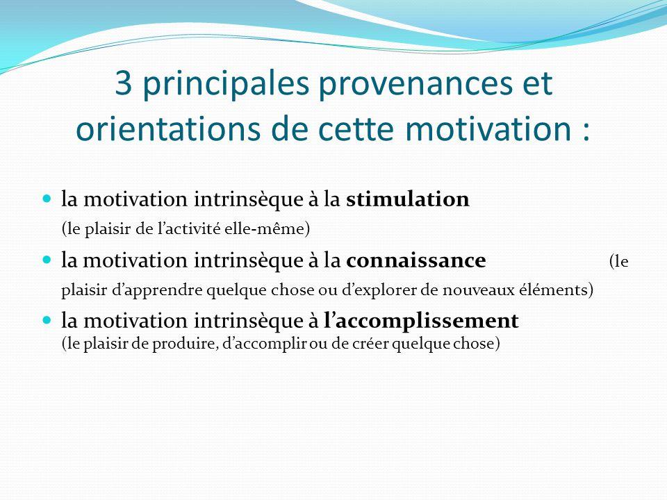 3 principales provenances et orientations de cette motivation : la motivation intrinsèque à la stimulation (le plaisir de l'activité elle-même) la motivation intrinsèque à la connaissance (le plaisir d'apprendre quelque chose ou d'explorer de nouveaux éléments) la motivation intrinsèque à l'accomplissement (le plaisir de produire, d'accomplir ou de créer quelque chose)