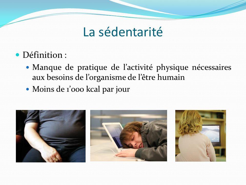 La sédentarité Définition : Manque de pratique de l'activité physique nécessaires aux besoins de l'organisme de l'être humain Moins de 1'000 kcal par jour
