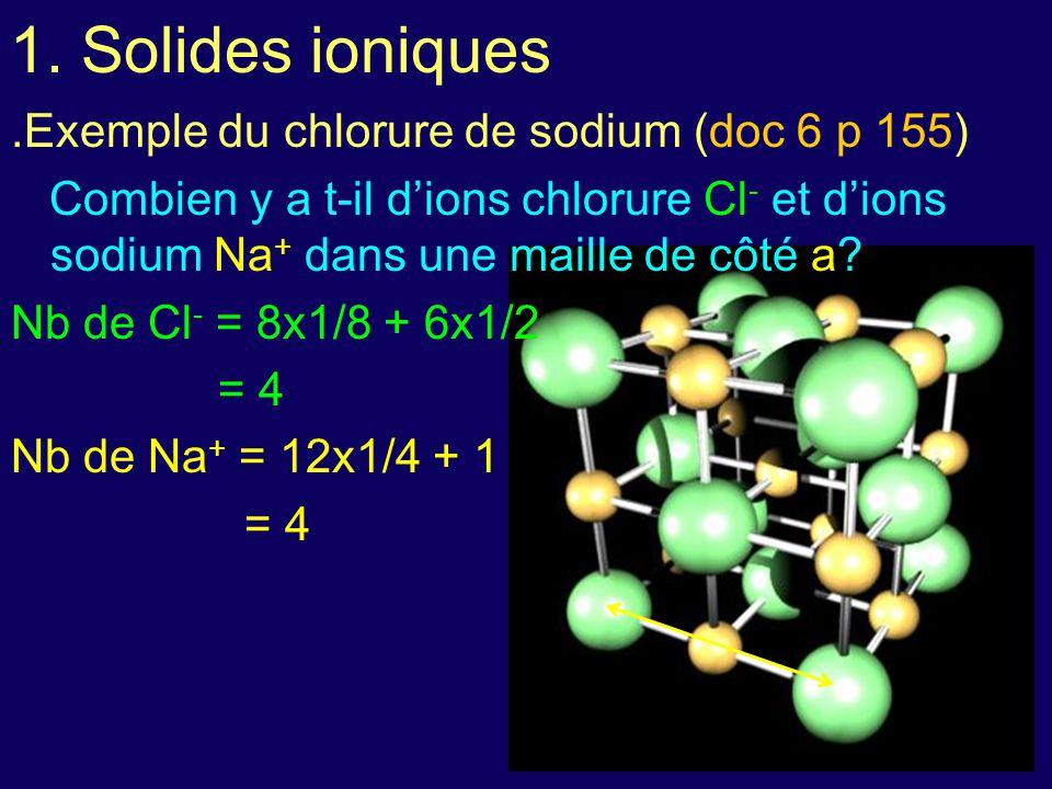 .Exemple du chlorure de sodium (doc 6 p 155) Combien y a t-il d'ions chlorure Cl - et d'ions sodium Na + dans une maille de côté a? Nb de Cl - = 8x1/8