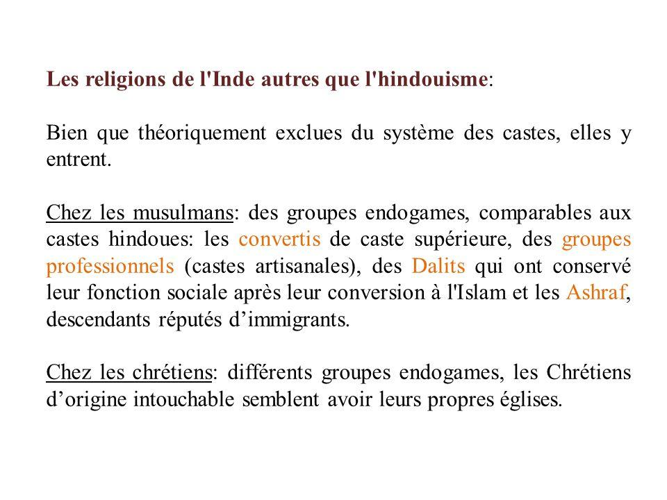 Les religions de l'Inde autres que l'hindouisme: Bien que théoriquement exclues du système des castes, elles y entrent. Chez les musulmans: des groupe