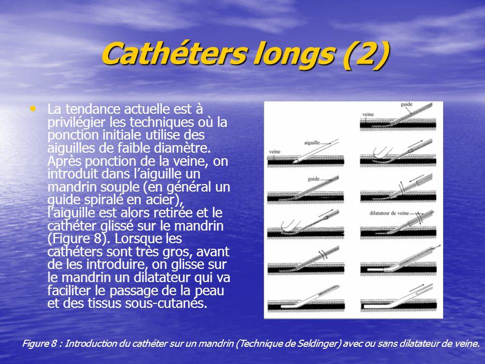 Cathéters longs (2) La tendance actuelle est à privilégier les techniques où la ponction initiale utilise des aiguilles de faible diamètre. Après ponc