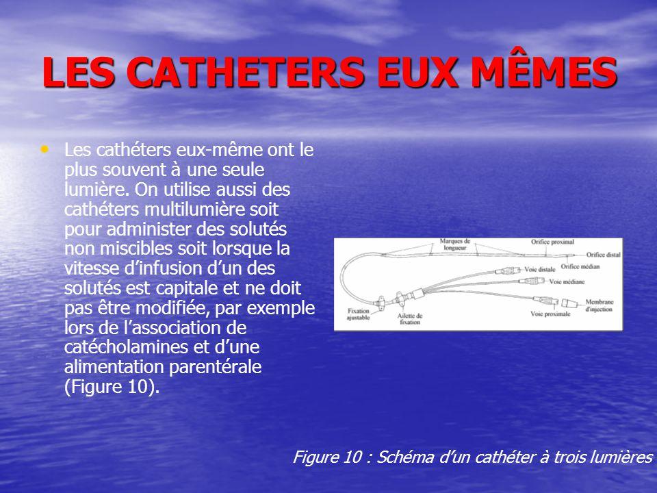 LES CATHETERS EUX MÊMES Les cathéters eux-même ont le plus souvent à une seule lumière. On utilise aussi des cathéters multilumière soit pour administ