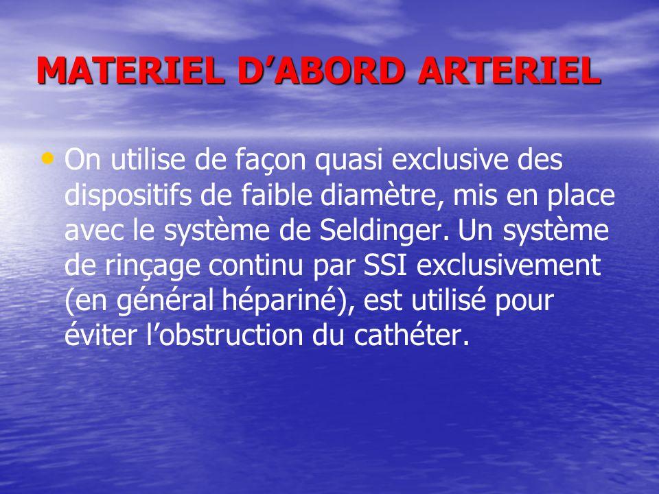 MATERIEL D'ABORD ARTERIEL On utilise de façon quasi exclusive des dispositifs de faible diamètre, mis en place avec le système de Seldinger. Un systèm