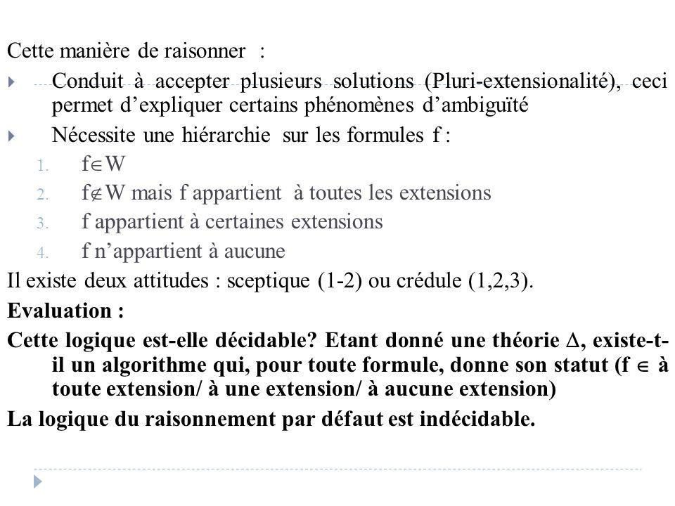 Cette manière de raisonner :  Conduit à accepter plusieurs solutions (Pluri-extensionalité), ceci permet d'expliquer certains phénomènes d'ambiguïté