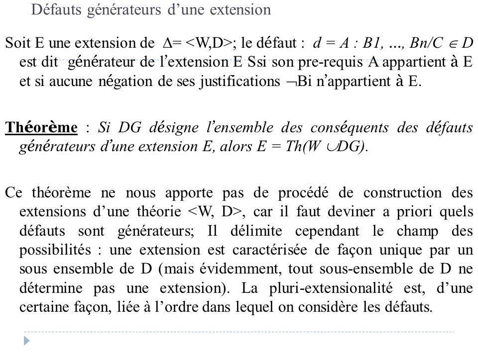 Défauts générateurs d'une extension Soit E une extension de  = ; le d é faut : d = A : B1, …, Bn/C  D est dit g é n é rateur de l ' extension E Ssi