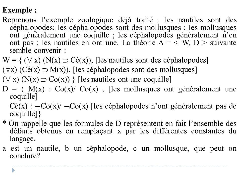 Exemple : Reprenons l'exemple zoologique déjà traité : les nautiles sont des céphalopodes; les céphalopodes sont des mollusques ; les mollusques ont g