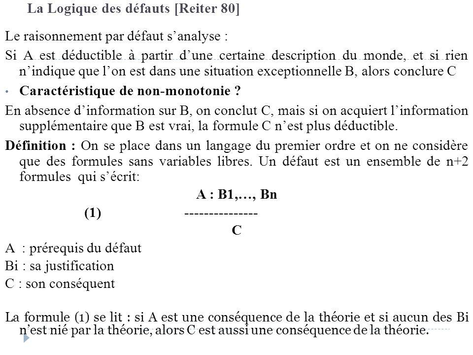 La Logique des défauts [Reiter 80] Le raisonnement par défaut s'analyse : Si A est déductible à partir d'une certaine description du monde, et si rien