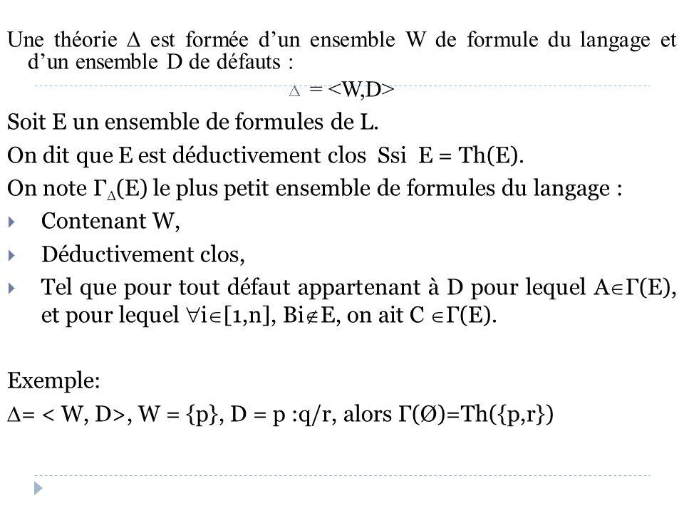 Une théorie  est formée d'un ensemble W de formule du langage et d'un ensemble D de défauts :  = Soit E un ensemble de formules de L. On dit que E e