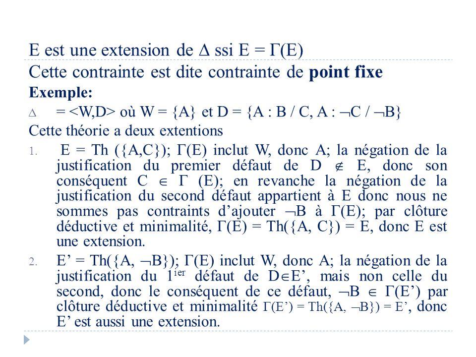 E est une extension de  ssi E = Γ(E) Cette contrainte est dite contrainte de point fixe Exemple:  = où W = {A} et D = {A : B / C, A :  C /  B} Cet