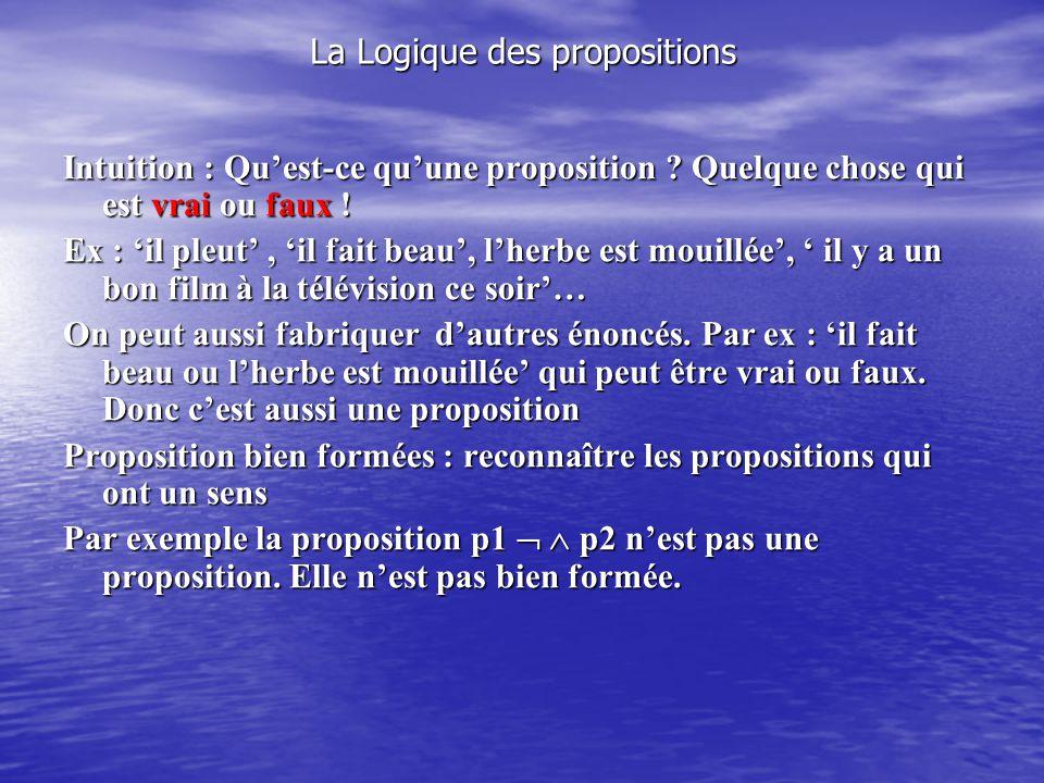 La Logique des propositions Intuition : Qu'est-ce qu'une proposition .