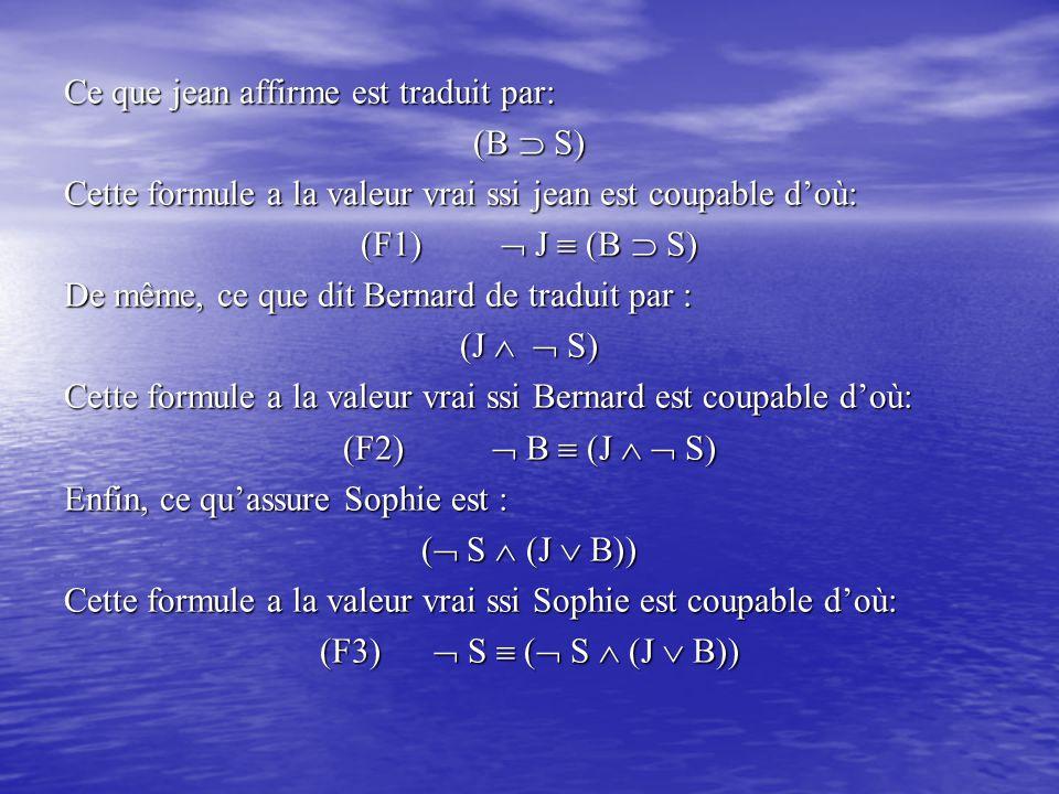 Ce que jean affirme est traduit par: (B  S) Cette formule a la valeur vrai ssi jean est coupable d'où: (F1)  J  (B  S) De même, ce que dit Bernard de traduit par : (J   S) Cette formule a la valeur vrai ssi Bernard est coupable d'où: (F2)  B  (J   S) Enfin, ce qu'assure Sophie est : (  S  (J  B)) Cette formule a la valeur vrai ssi Sophie est coupable d'où: (F3)  S  (  S  (J  B))