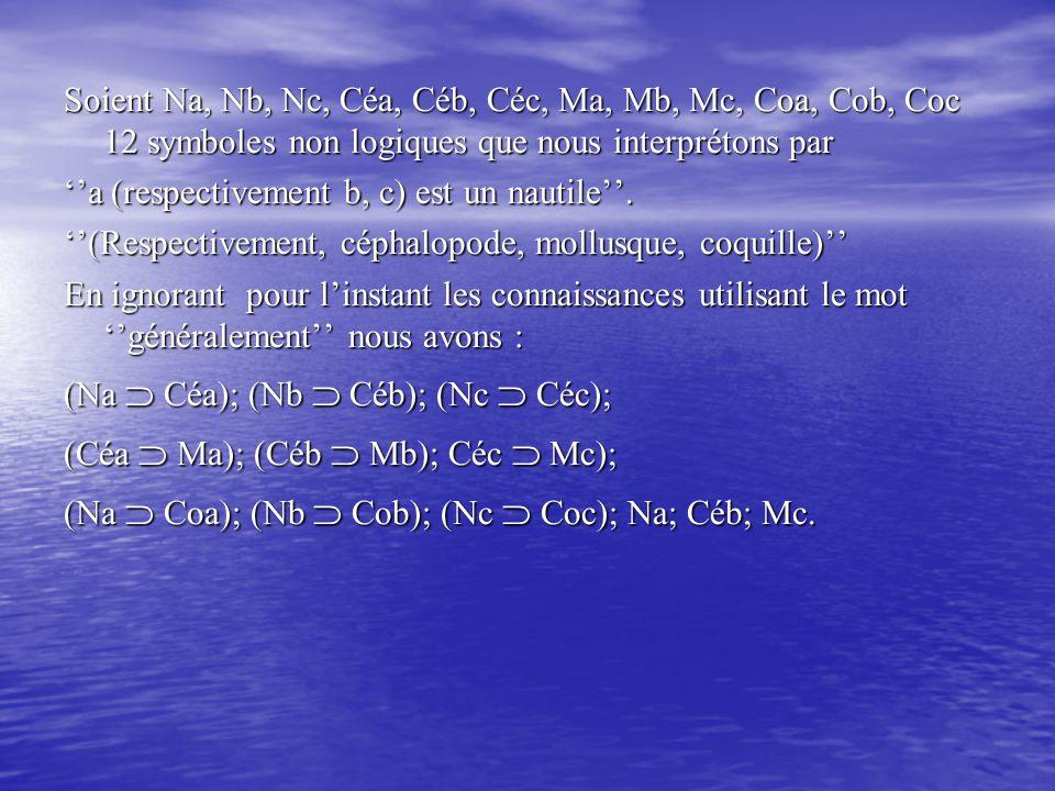 Soient Na, Nb, Nc, Céa, Céb, Céc, Ma, Mb, Mc, Coa, Cob, Coc 12 symboles non logiques que nous interprétons par ''a (respectivement b, c) est un nautile''.