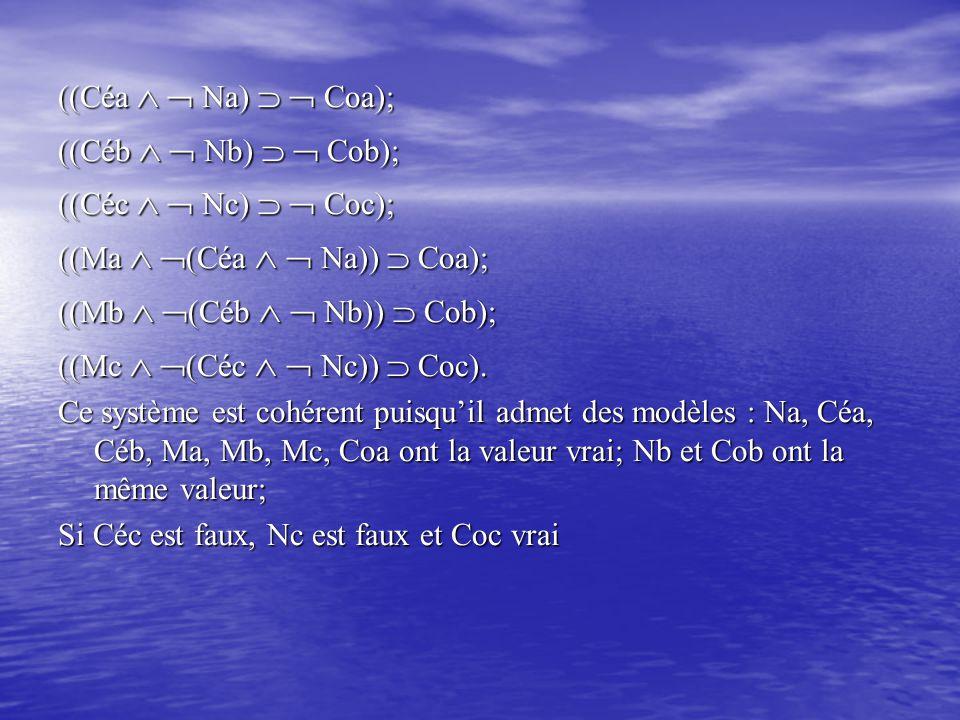((Céa   Na)   Coa); ((Céb   Nb)   Cob); ((Céc   Nc)   Coc); ((Ma   (Céa   Na))  Coa); ((Mb   (Céb   Nb))  Cob); ((Mc   (Céc   Nc))  Coc).