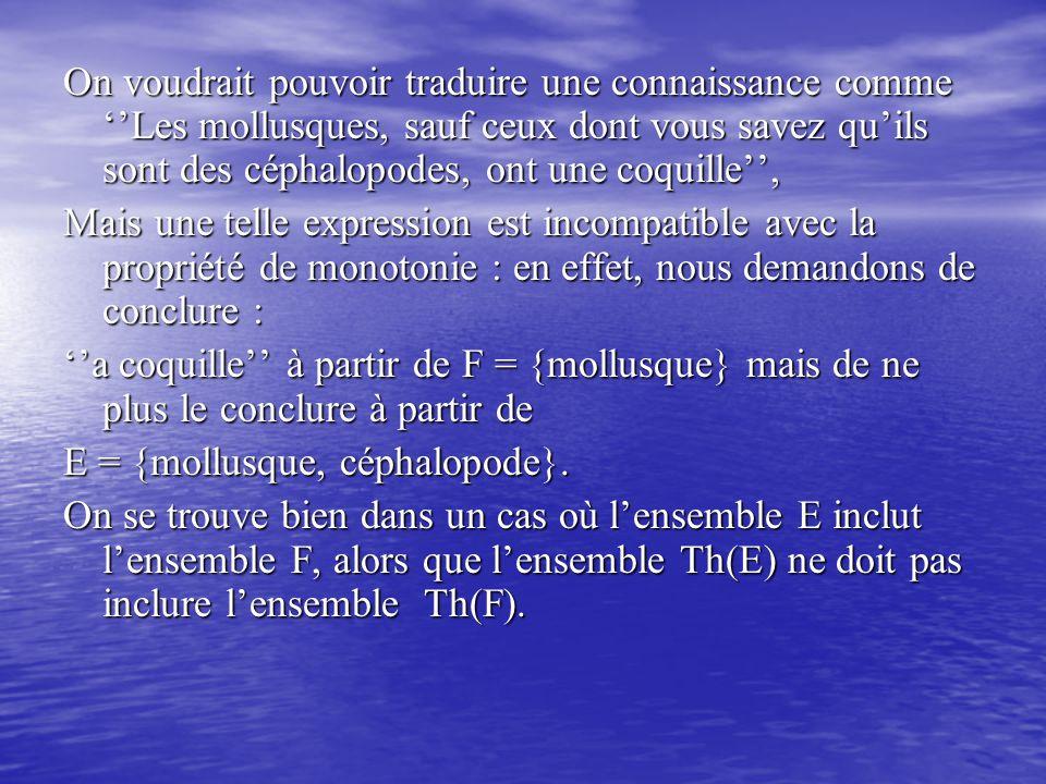 On voudrait pouvoir traduire une connaissance comme ''Les mollusques, sauf ceux dont vous savez qu'ils sont des céphalopodes, ont une coquille'', Mais une telle expression est incompatible avec la propriété de monotonie : en effet, nous demandons de conclure : ''a coquille'' à partir de F = {mollusque} mais de ne plus le conclure à partir de E = {mollusque, céphalopode}.