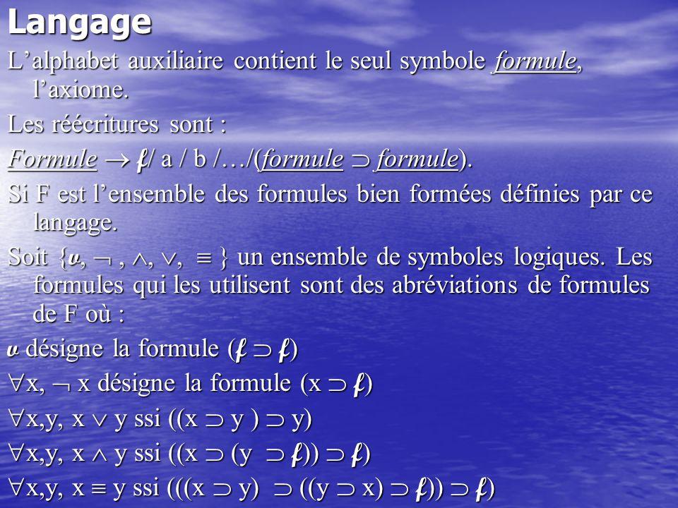 Langage Un sous-ensemble de F : les axiomes, Un sous-ensemble de F : les axiomes, (A1)(a  (b  a))(A1)(a  (b  a)) (A2)((c  ( a  b ))  (( c  a )  (c  b)))(A2)((c  ( a  b ))  (( c  a )  (c  b))) (A3)(((a  f )  f  a)(A3)(((a  f )  f  a) Un ensemble de règles d'inférence : Un ensemble de règles d'inférence : (R1) [substitution] : si x est une formule, alors une formule y appartient à R1(x) ssi il existe une application qui, à tout symbole non logique ai, fait correspondre une formule zi, et y est la formule obtenue en remplaçant chaque occurrence de ai dans x par zi.(R1) [substitution] : si x est une formule, alors une formule y appartient à R1(x) ssi il existe une application qui, à tout symbole non logique ai, fait correspondre une formule zi, et y est la formule obtenue en remplaçant chaque occurrence de ai dans x par zi.