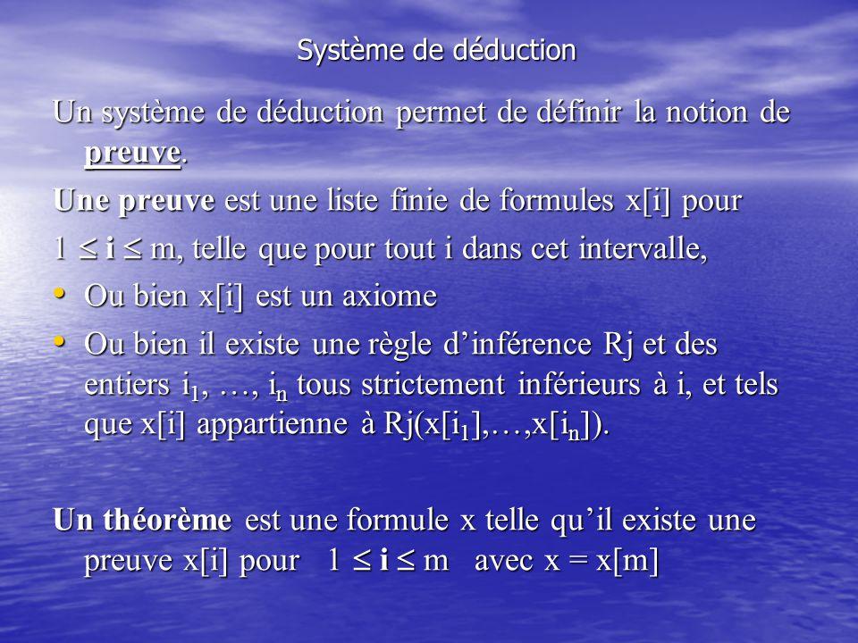 Système de déduction Un système de déduction permet de définir la notion de preuve.