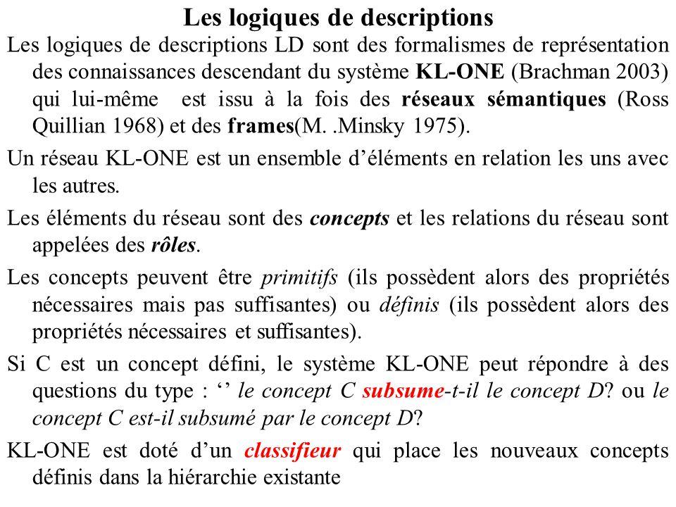 Les logiques de descriptions Les logiques de descriptions LD sont des formalismes de représentation des connaissances descendant du système KL-ONE (Brachman 2003) qui lui-même est issu à la fois des réseaux sémantiques (Ross Quillian 1968) et des frames(M..Minsky 1975).