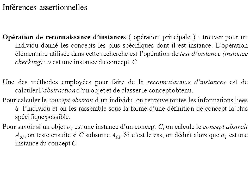 Inférences assertionnelles Opération de reconnaissance d'instances ( opération principale ) : trouver pour un individu donné les concepts les plus spécifiques dont il est instance.