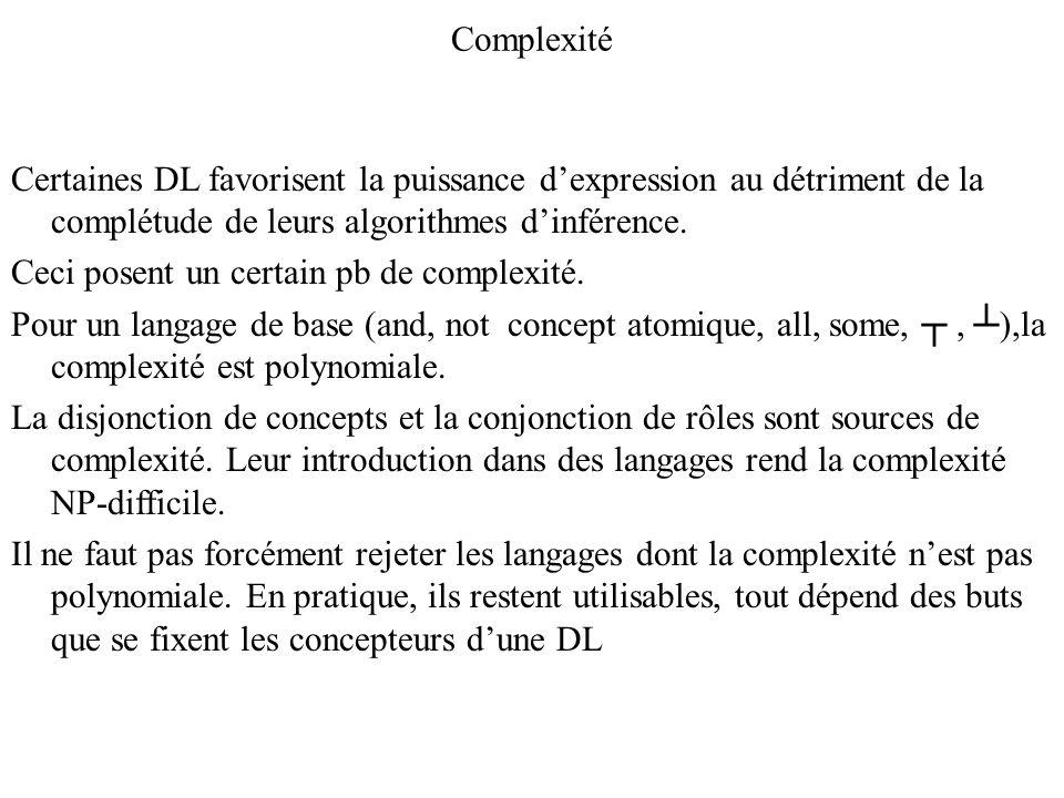 Complexité Certaines DL favorisent la puissance d'expression au détriment de la complétude de leurs algorithmes d'inférence. Ceci posent un certain pb
