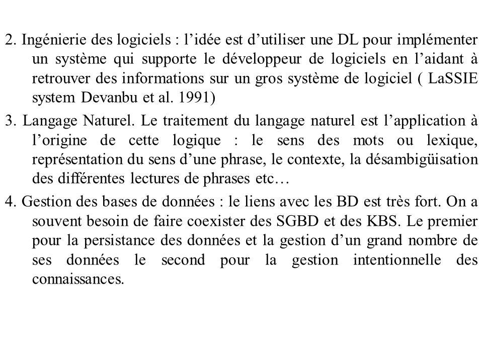 2. Ingénierie des logiciels : l'idée est d'utiliser une DL pour implémenter un système qui supporte le développeur de logiciels en l'aidant à retrouve
