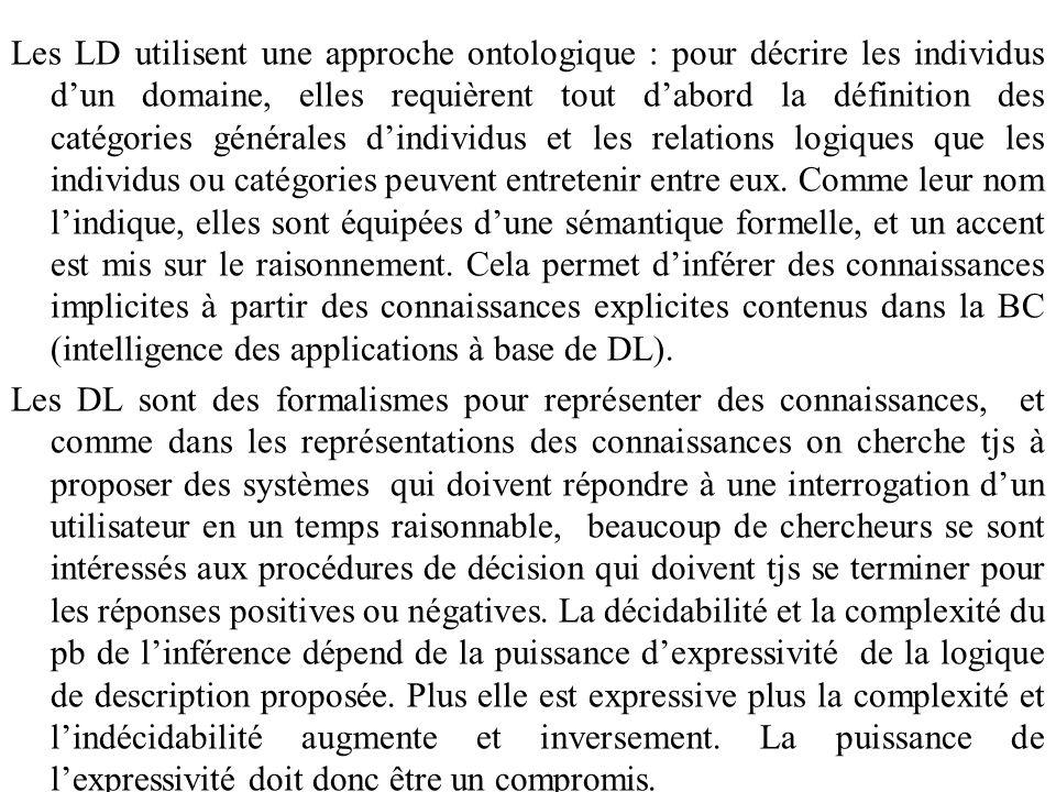 Les LD utilisent une approche ontologique : pour décrire les individus d'un domaine, elles requièrent tout d'abord la définition des catégories généra