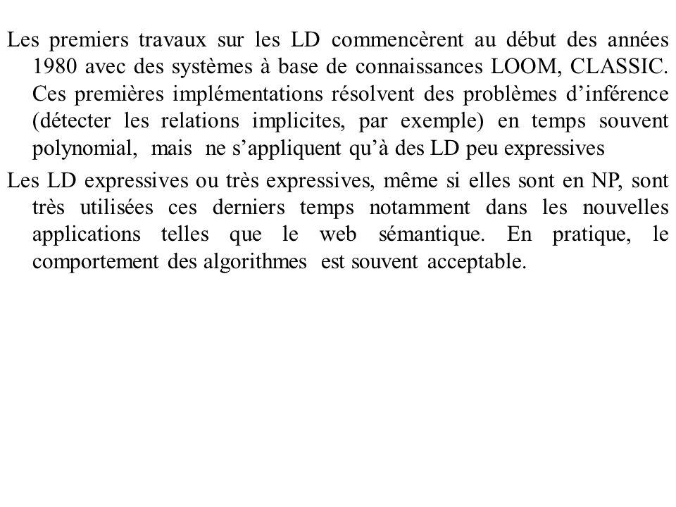 Les premiers travaux sur les LD commencèrent au début des années 1980 avec des systèmes à base de connaissances LOOM, CLASSIC. Ces premières implément