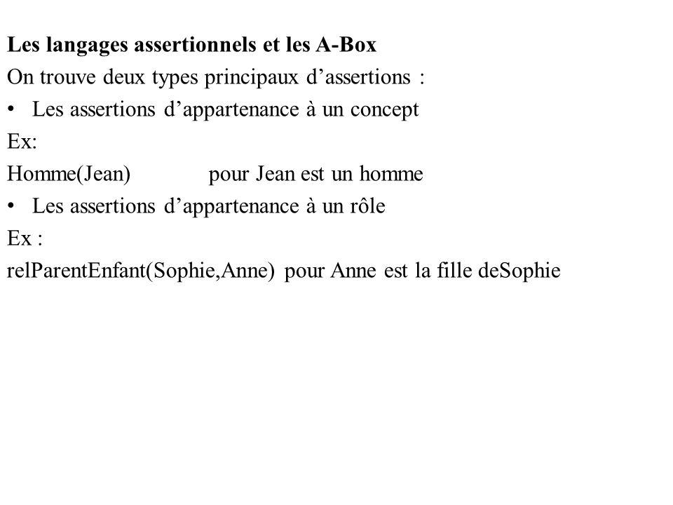 Les langages assertionnels et les A-Box On trouve deux types principaux d'assertions : Les assertions d'appartenance à un concept Ex: Homme(Jean) pour Jean est un homme Les assertions d'appartenance à un rôle Ex : relParentEnfant(Sophie,Anne) pour Anne est la fille deSophie