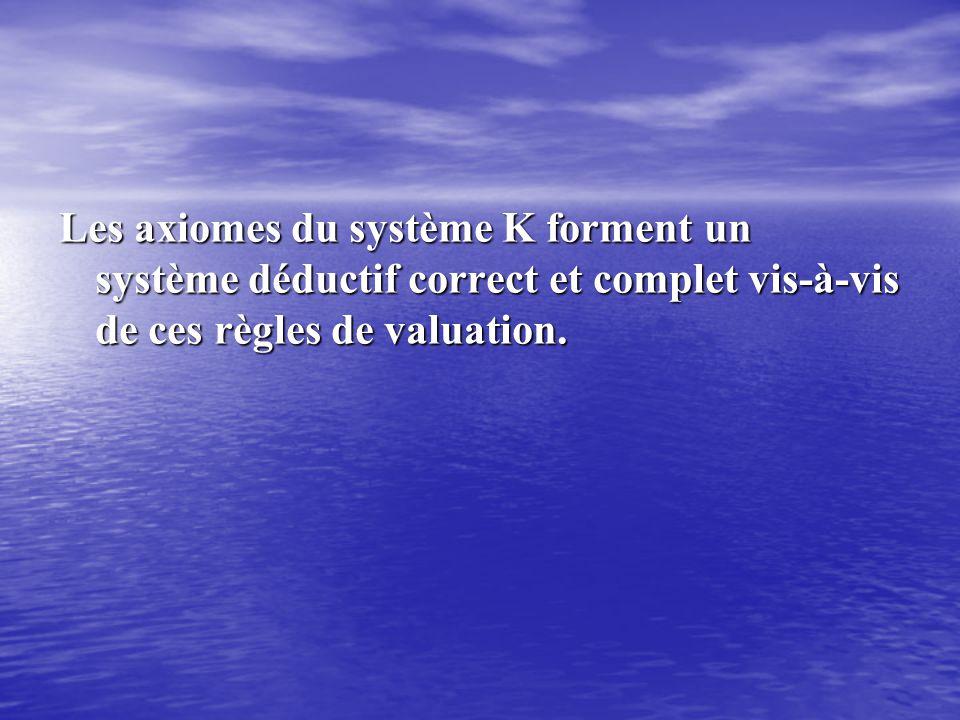 Les axiomes du système K forment un système déductif correct et complet vis-à-vis de ces règles de valuation.