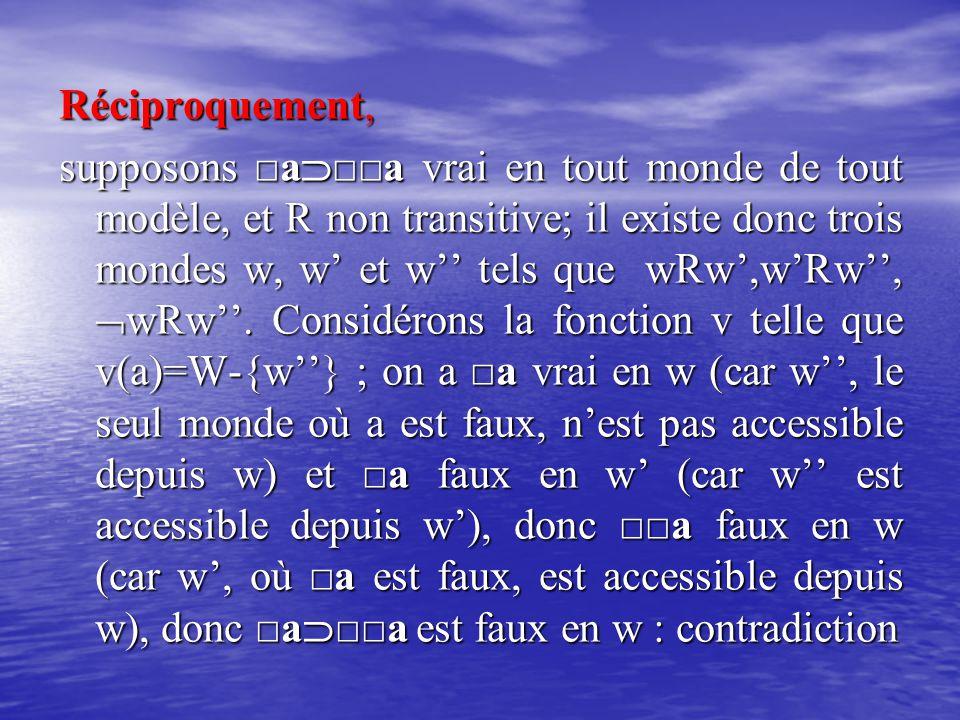 Réciproquement, supposons □a  □□a vrai en tout monde de tout modèle, et R non transitive; il existe donc trois mondes w, w' et w'' tels que wRw',w'Rw